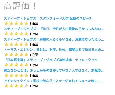 WordPress Rating-Widget ランキング